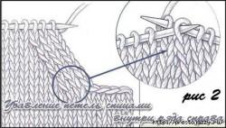 Как закрывать и убавлять петли при моделировании проймы.