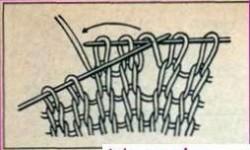 Узор с обвитыми петлями — вяжем шапочку и не только.