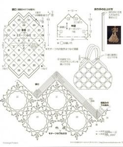 Летняя сумка крючком — схема и фото.