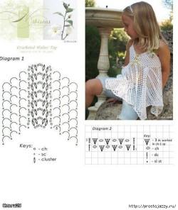 Летние детские платья крючком — схемы и фото.