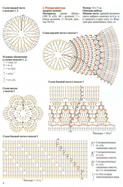 Вязаные шкатулки — МК и схемы.