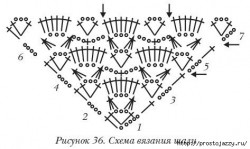 Схемы для вязания шали.