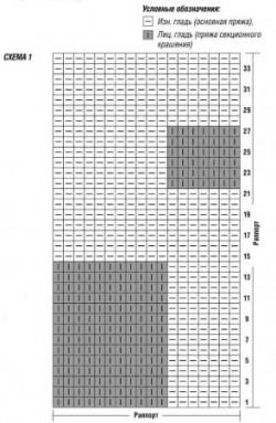 Свитер для мужчин спицами. Схемы и описание вязания на спицах